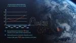 Globalno zagrevanje – porast prosečne temperature u svetu i u Srbiji (VIDEO)