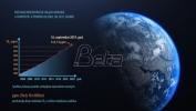 Porast koncentracije ugljen-dioksida u atmosferi