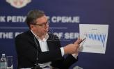 Vučić:  Država do sada pomogla privredu i gradjane sa 5,8 milijardi evra